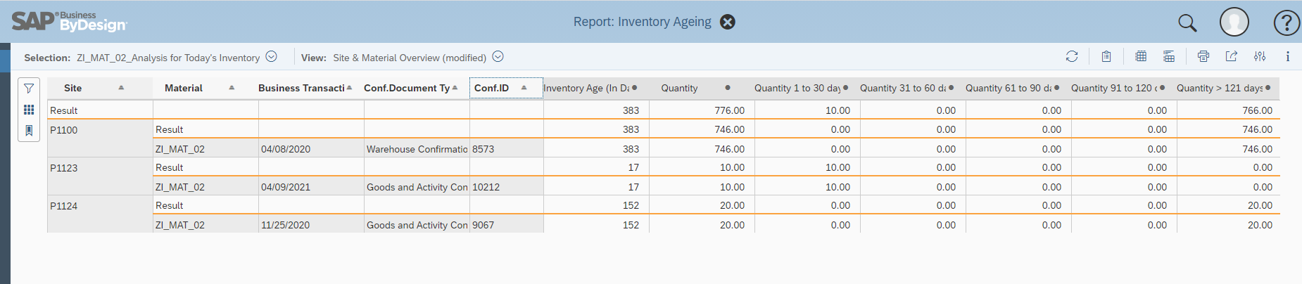 Inventory%20Ageing%20-%20Details