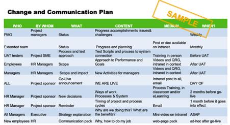 Sample%20communication%20plan