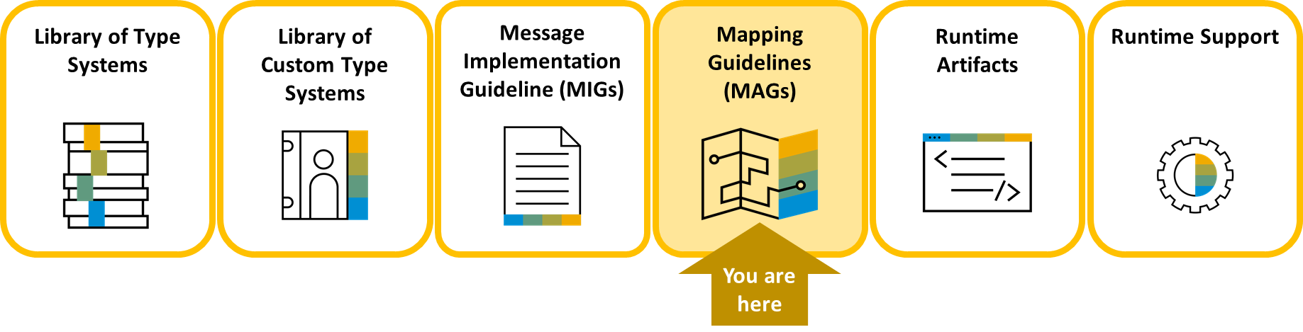 Belongs%20to%20the%20Mapping%20Guideline