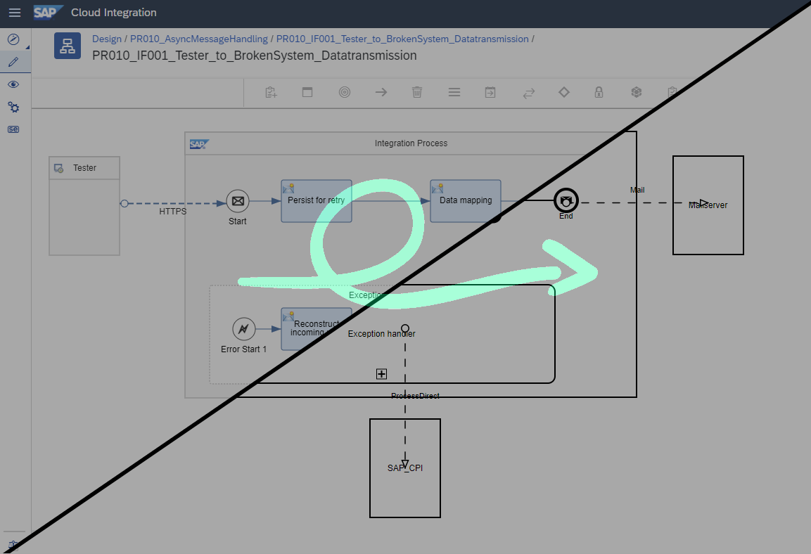 How to create vector graphics from IFlows