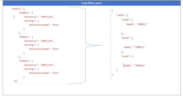 Parallel%20Execution%20-%20Changes%20in%20manifest.json