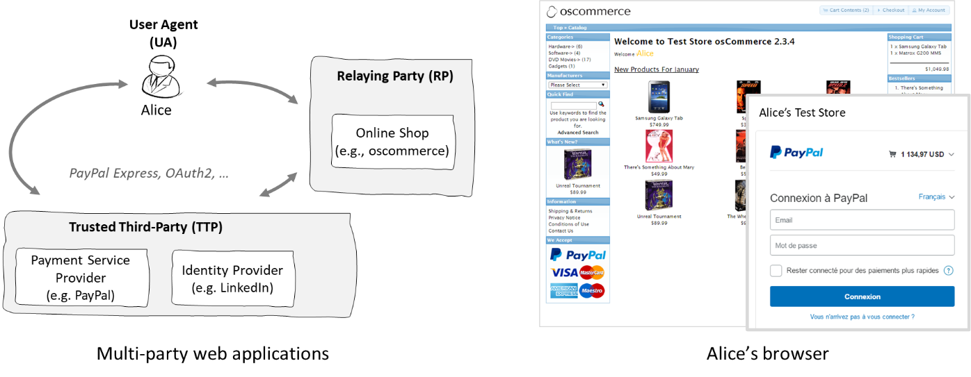 Multi-party%20web%20applications