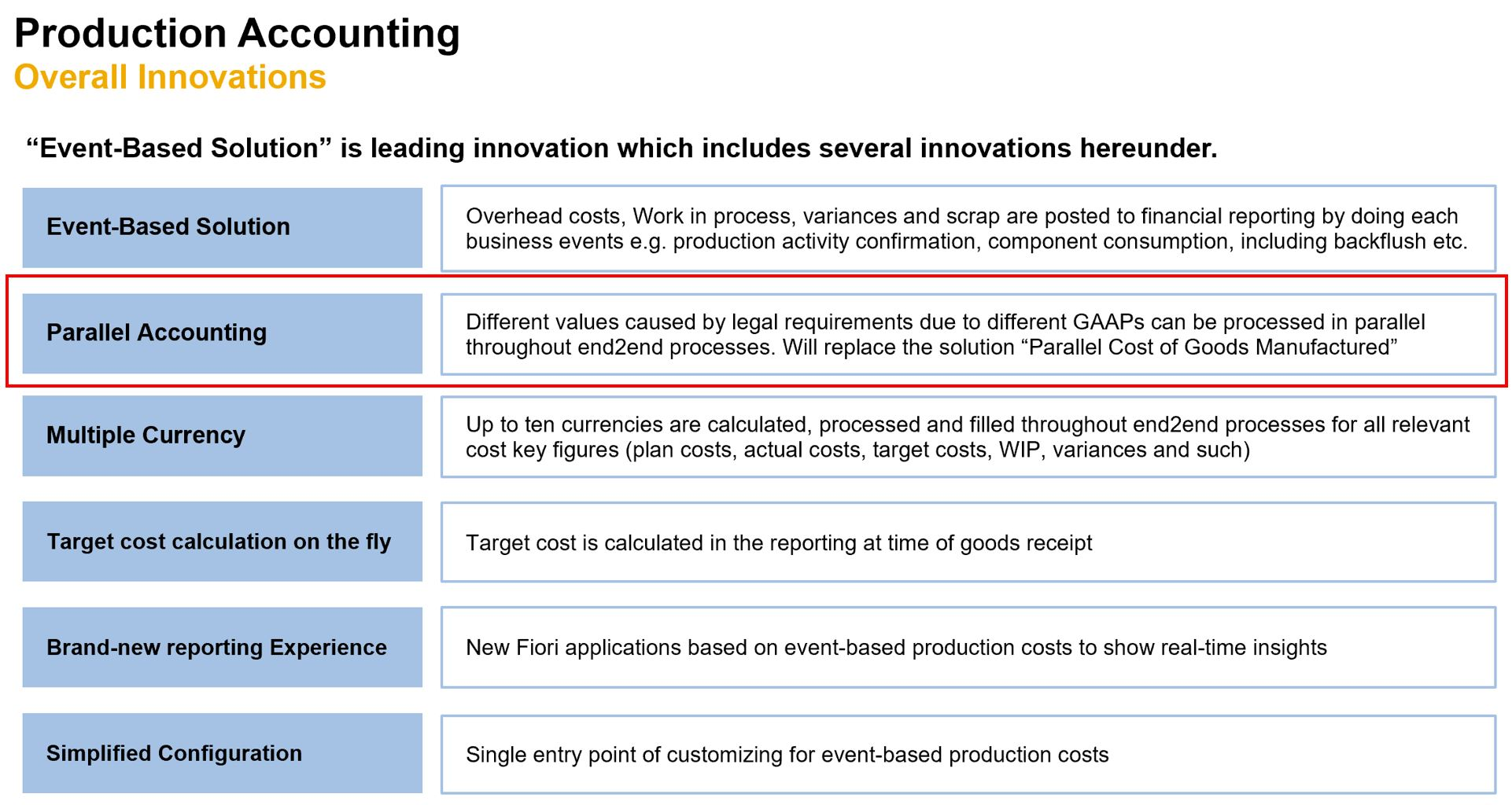 Pic%20%231%3A%20Production%20Accounting%20%u2013%20Overall%20Innovations