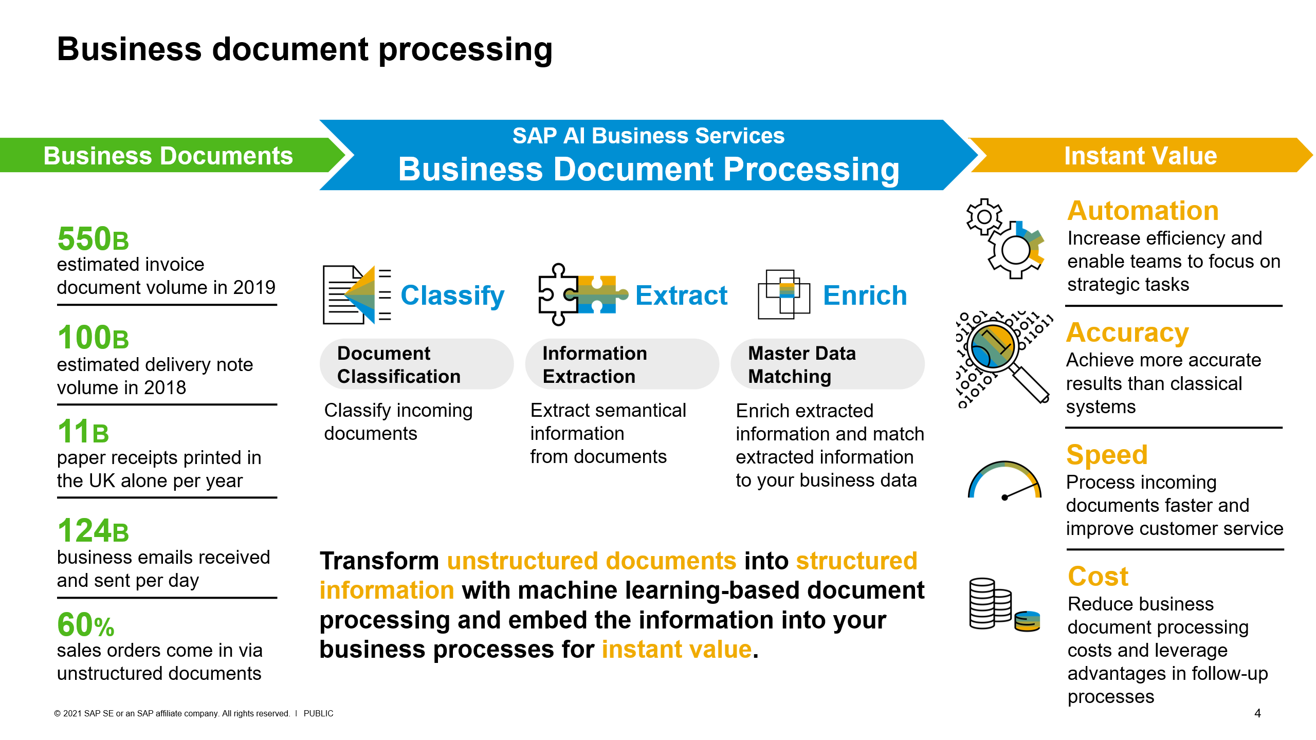 Business%20document%20processing