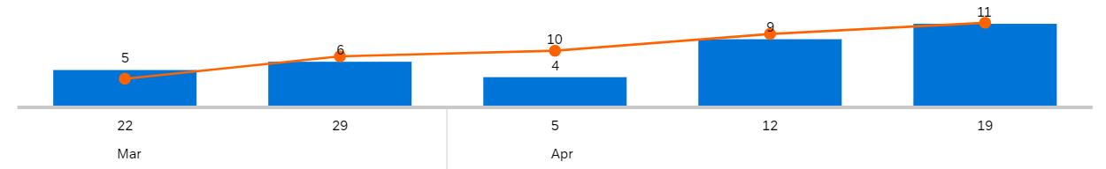 Cumulation%20Output%20%28line%29