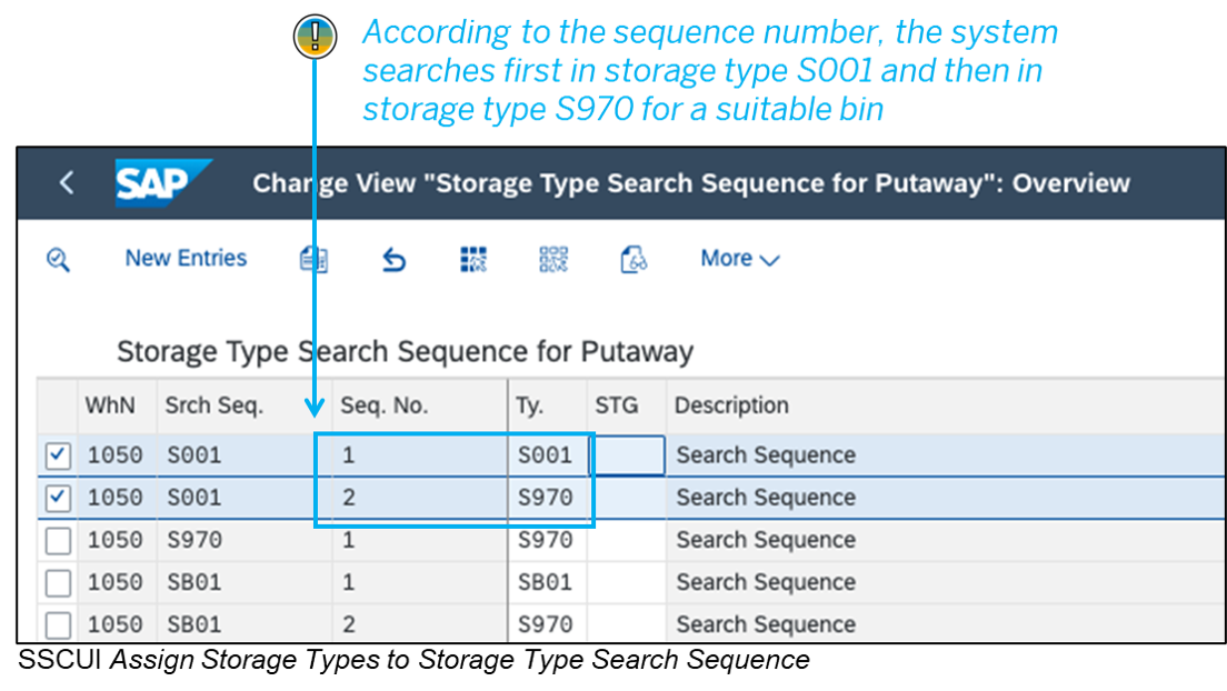 Configuring%20the%20putaway%20storage%20sequence