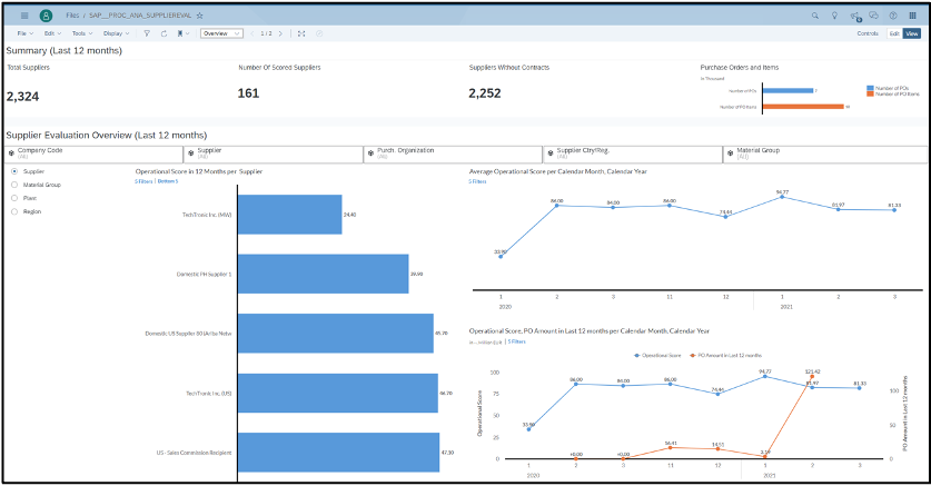 Supplier%20evaluation%20overview%20dashboard