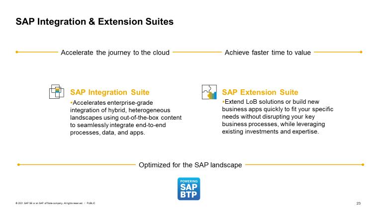 SAP%20Integration%20Suite%20and%20SAP%20Extension%20Suite%20overview
