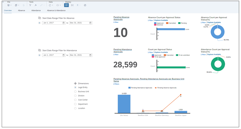 Workflow%20Dashboard%20for%20Admins