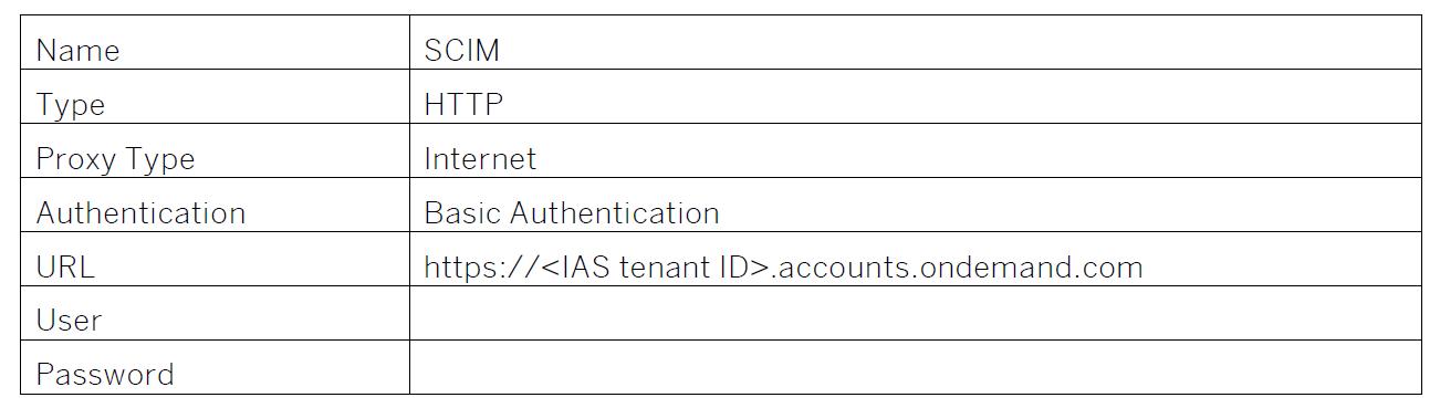 Identity%20Authentication%20Service%20Destination