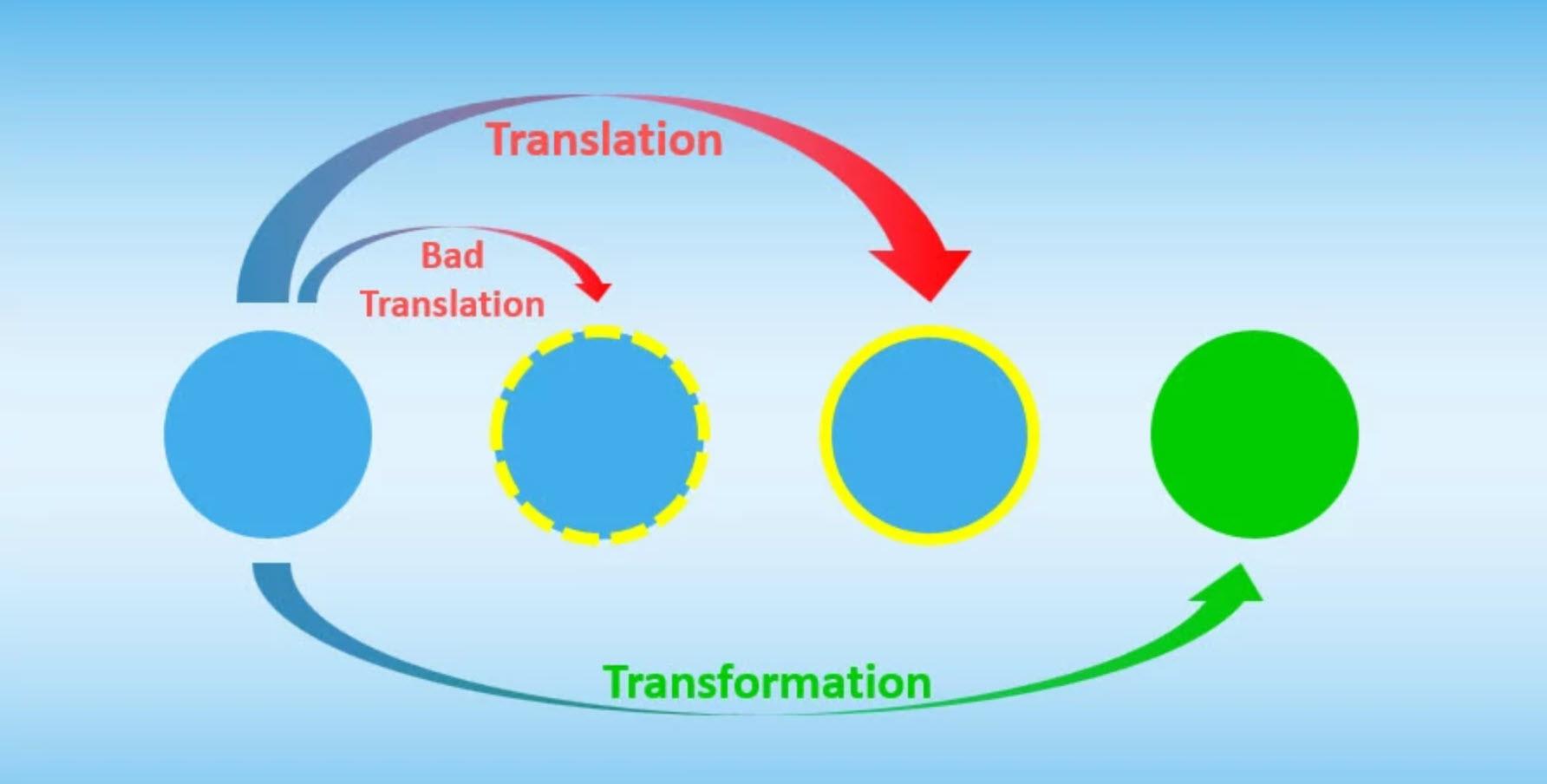 Translation%20vs.%20Transformation