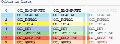 Possible%20ALV%20colors%2C%20output%20of%20SAP%20Demo%20program%20DEMO_LIST_FORMAT_COLOR_1