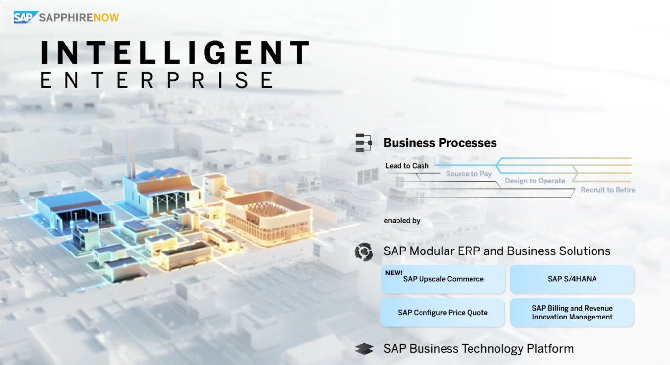 SAP%20solutions%20for%20topline%20growth