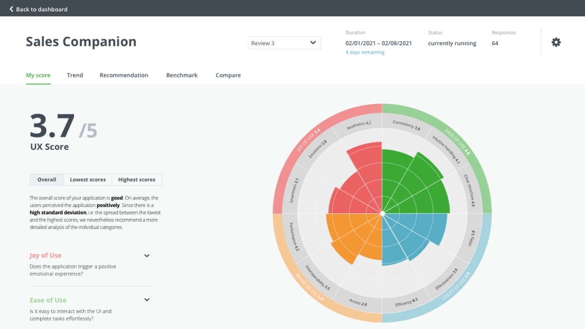 he%20UX%20Score%20by%20sovanta%20uses%20comprehensive%2C%20pre-defined%20dashboards%20to%20turn%20collected%20data%20into%20insights%20and%20generate%20recommendations%20for%20improvement.