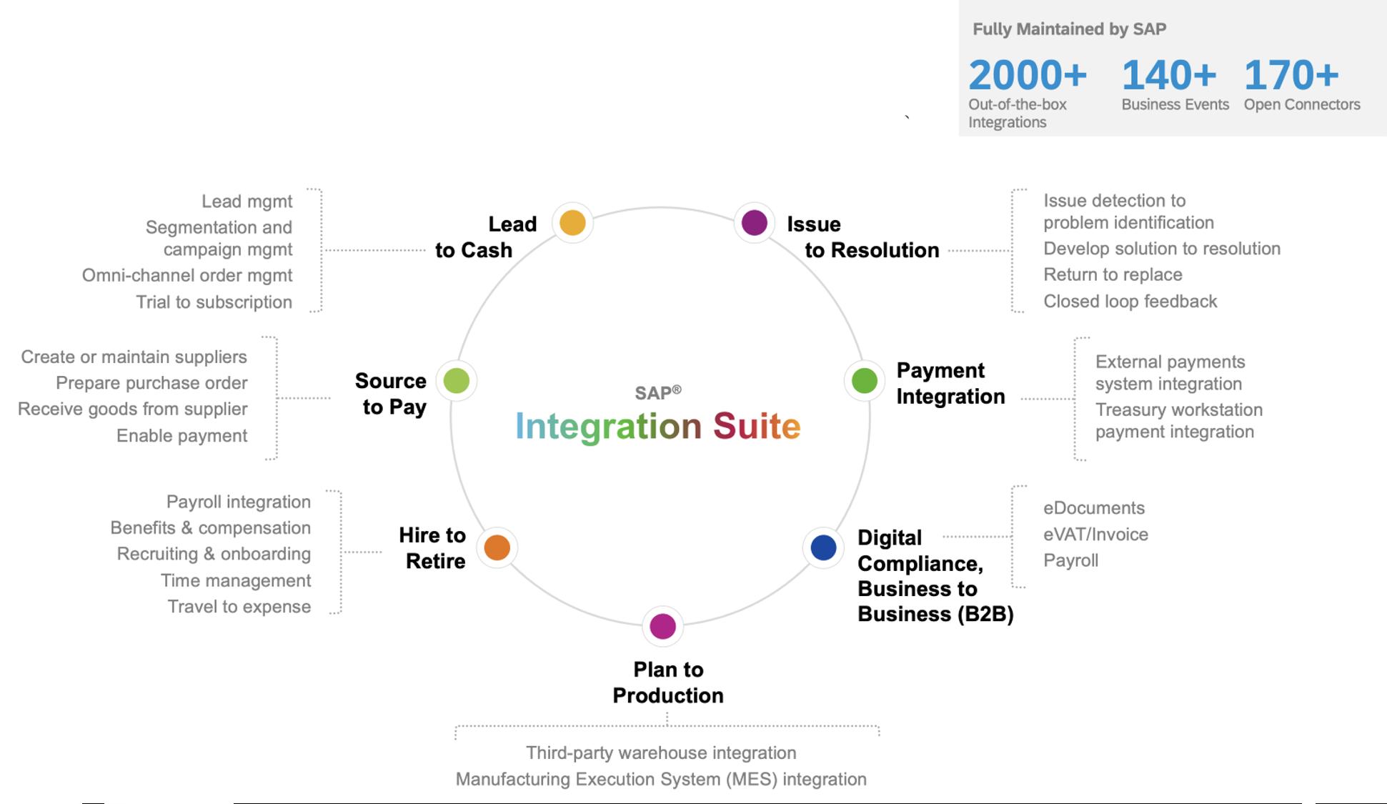 Integration%20Packs