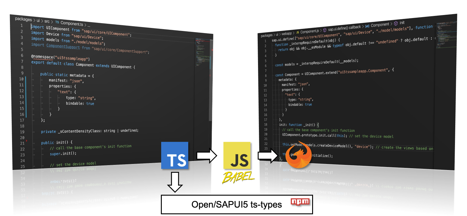 ES6%20and%20TypeScript%20Enablement