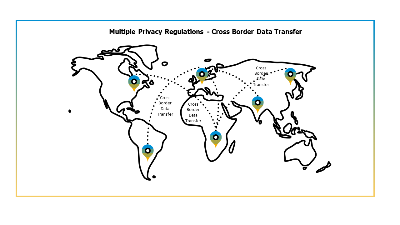 Cross-Border%20Personal%20Data%20Transfer