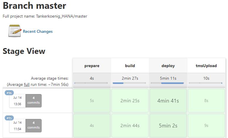 Build%20log%20-%20stages