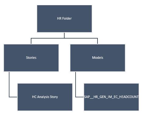 Folder%20Structure