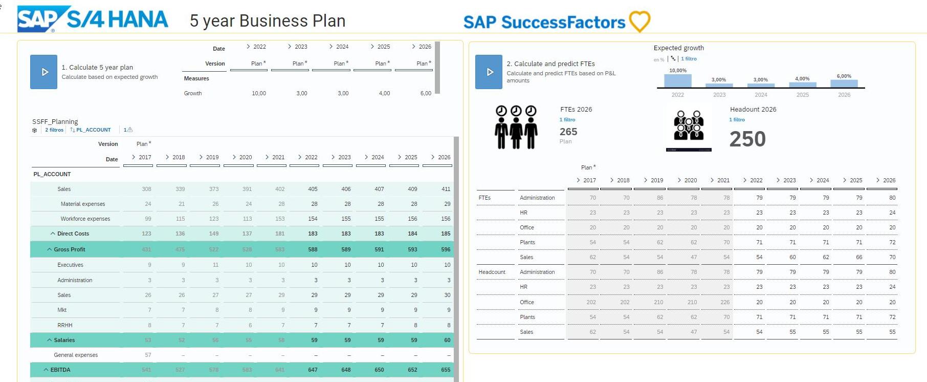 Headcount%20predictive%20planning%20process%20by%20Seidor