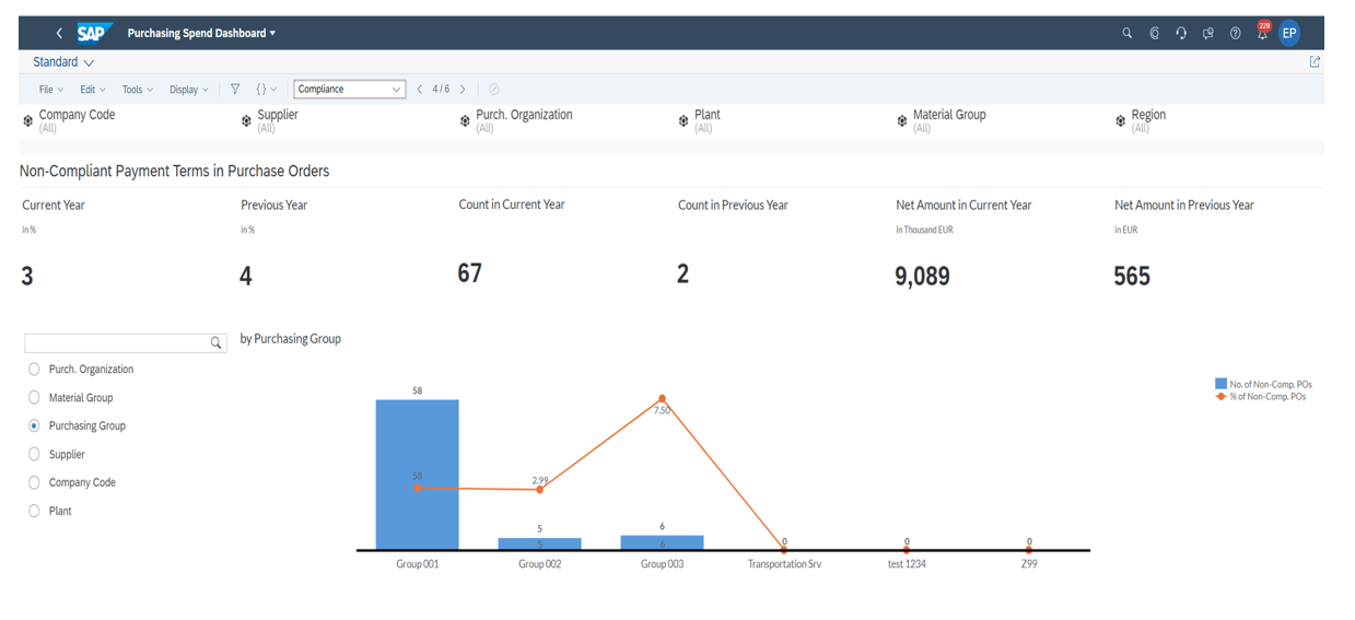 Pic%3A%20Additional%20purchasing%20spend%20analytics%20in%20embedded%20SAC%20Dashboard