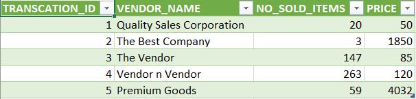 Sales%20Data%20%28CSV%29