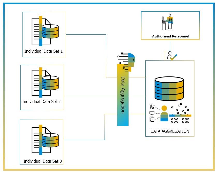 Data%20Aggregation