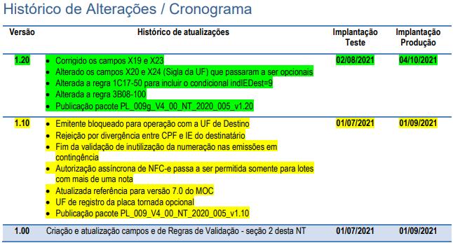 Hist%F3rico%20de%20Altera%E7%F5es