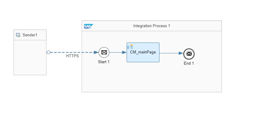 IntegrationProcess1