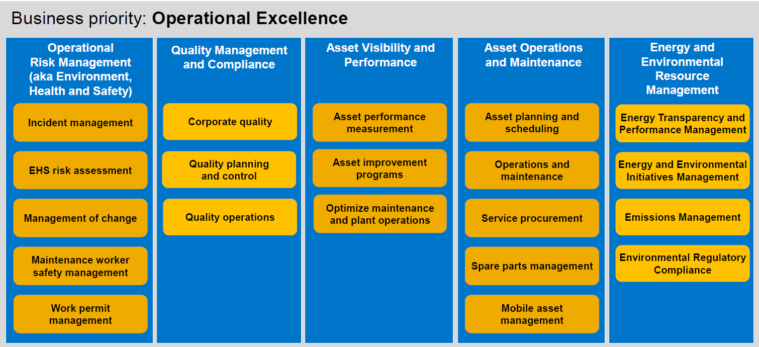Operational%20Excellence