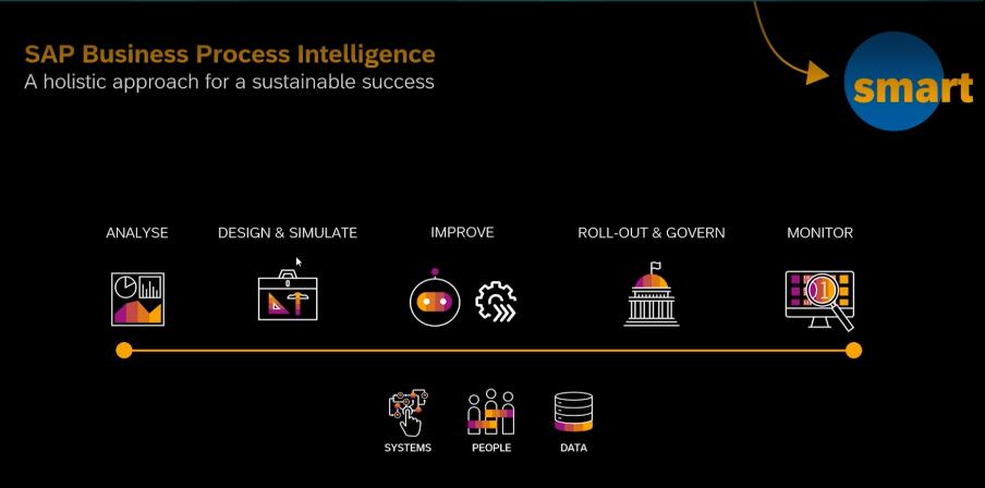 Business%20Process%20Intelligence