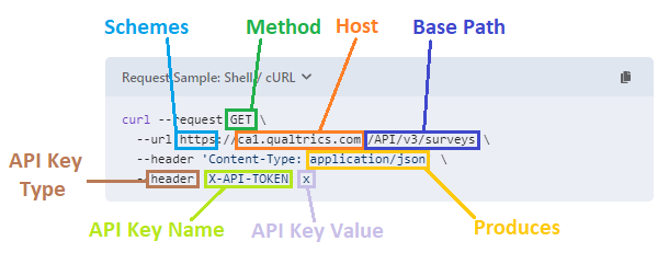 Each%20box%20represents%20a%20parameter%20in%20our%20OpenAPI%20Client%20operator