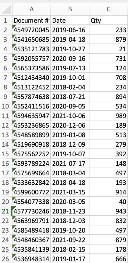 Example%20of%20unaggregated%20dataset-%20delivery%20information