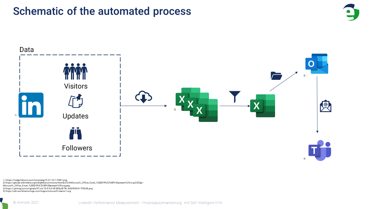 Schematic%20of%20the%20automated%20process