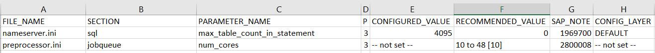 HANA_Configuration_Parameters%20Results