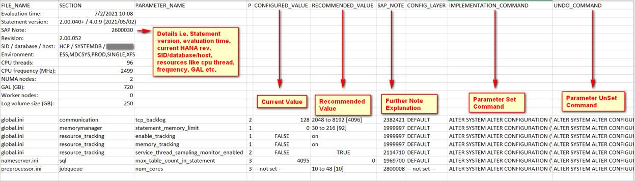 HANA_Configuration_Parameters-Results