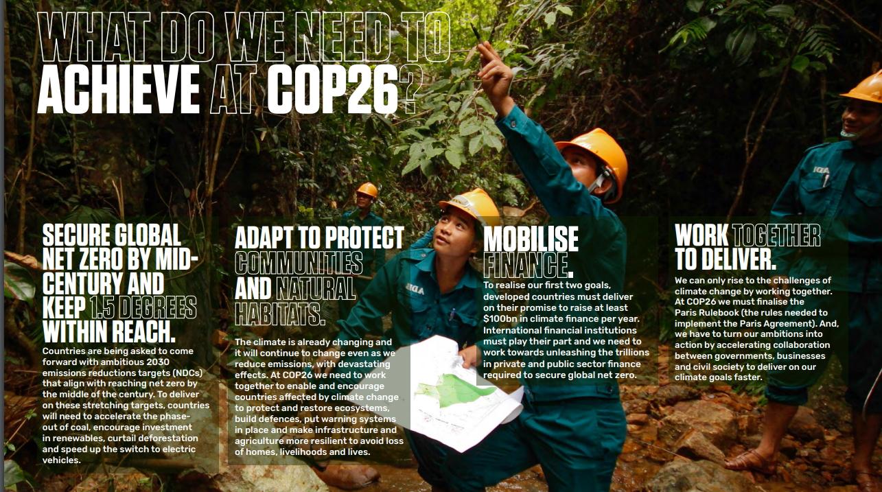 COP26%20goals