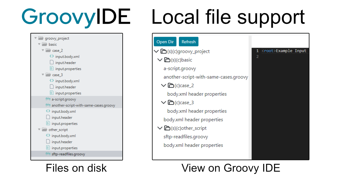 Groovy%20IDE%20Local%20File%20Support