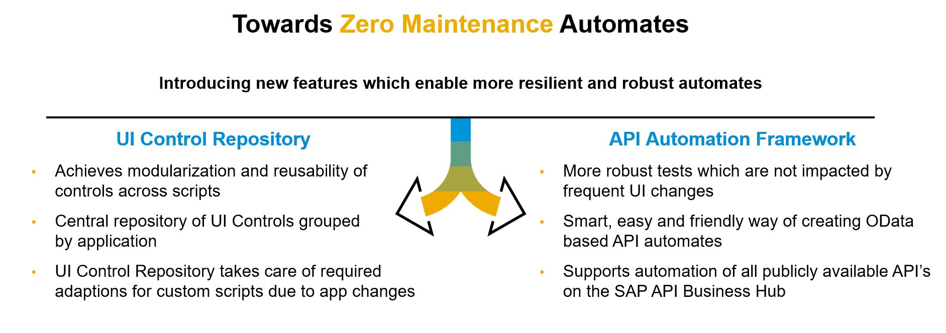 Towards%20Zero%20Maintenance%20Scripts