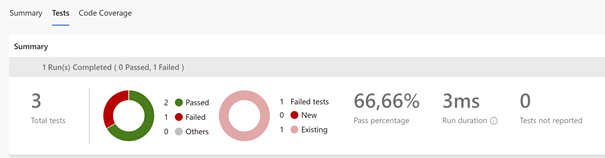 Azure%20pipelines%20shows%20testresults%20executed%20via%20Karma