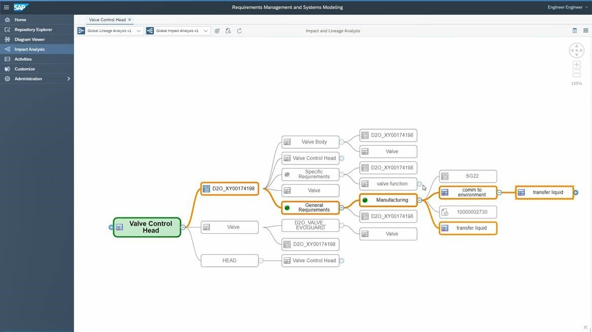 Screenshot%20of%20Impact%20analysis%20in%20the%20context%20of%20requirements%20management%20and%20systems%20modeling