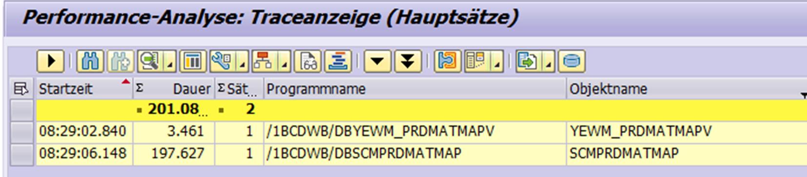 SAP%20vs%20YSAP