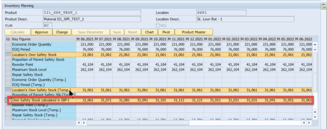 Differentiating%20between%20optimised%20Safety%20stock%20results%20from%20IBP%20and%20eSPP%20results